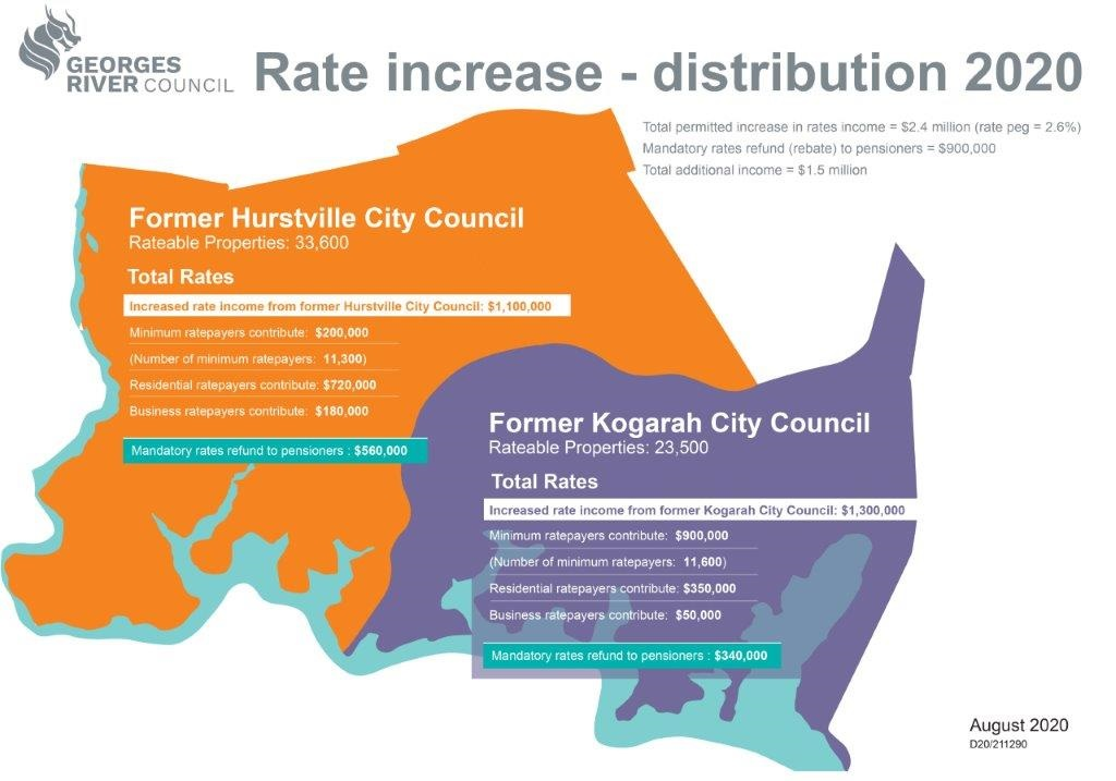2020 rate increase distribution map